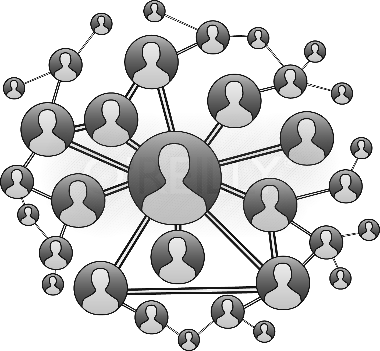 Social-Graph
